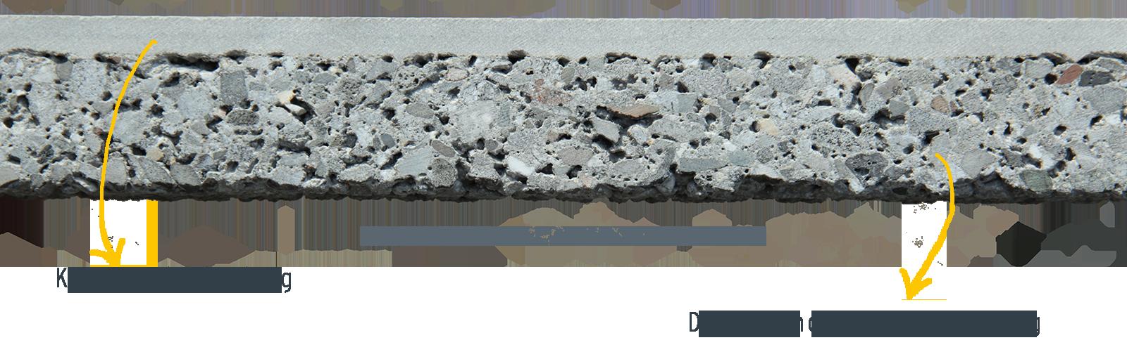 Keramiek op beton blijkt schot in de roos